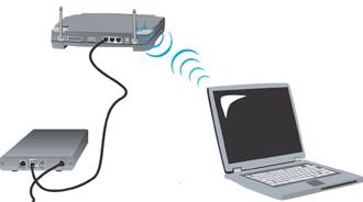 modem-verbinding