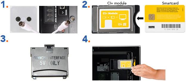 CI module aansluiten