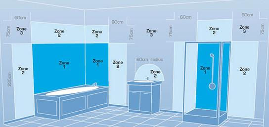 Advies over badkamerverlichting - Coolblue