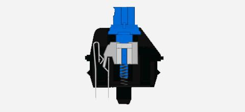 Blauwe switches