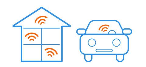 >Wifi signaal