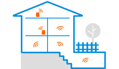 Wifi in je hele huis