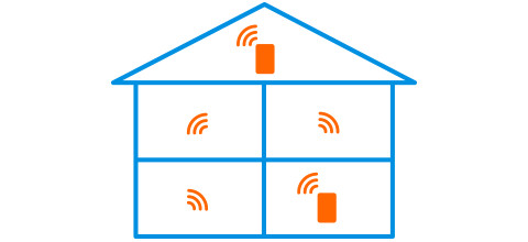 Wifi op zolder multiroom