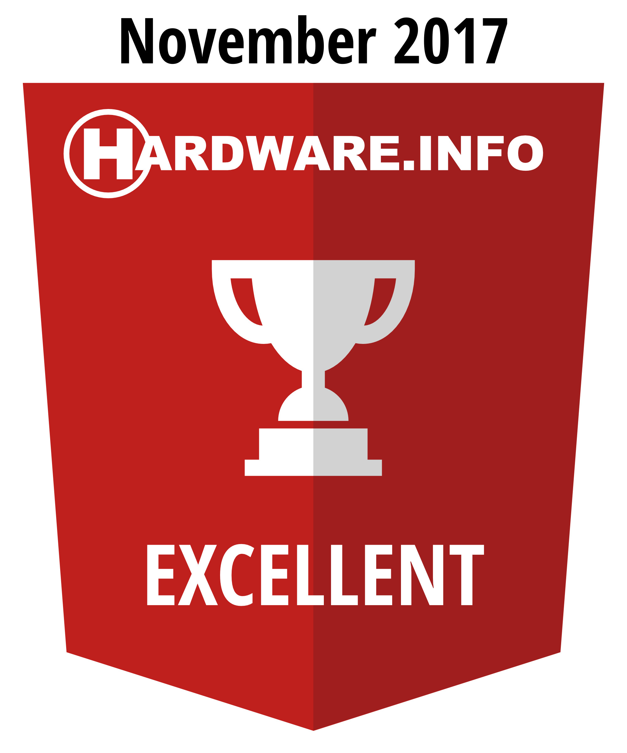 Hardware.info Excellent award 11-2017