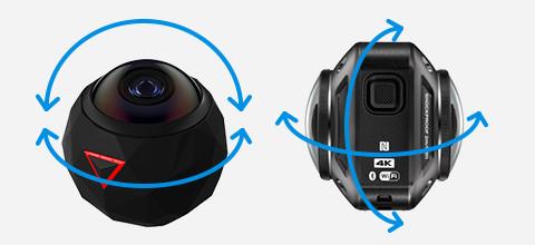360 graden camera lens