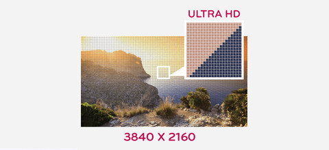 Wat is 4K UHD?