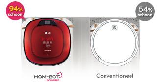 Alles over LG robotstofzuigers