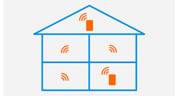 I want WiFi in my attic, without pulling network cables