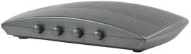 HQ 4 Poorts HDMI Switch