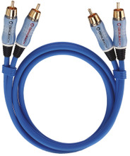 Oehlbach BEAT! Stereo RCA Kabel 2 meter blauw