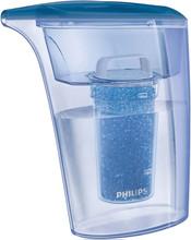 Philips GC024/10 IronCare