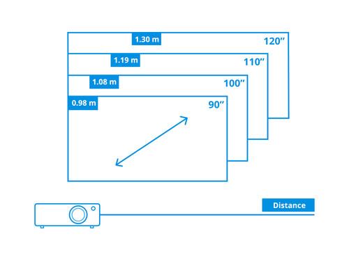 Optoma GT1080e visual Coolblue 1