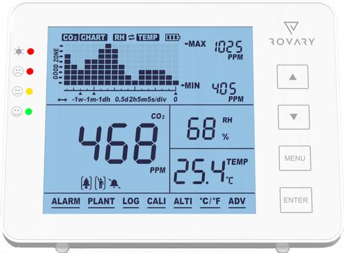 Rovary RV2000P CO2 meter Main Image