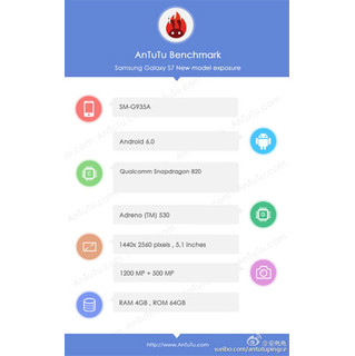 AnTuTu Benchmark Galaxy S7