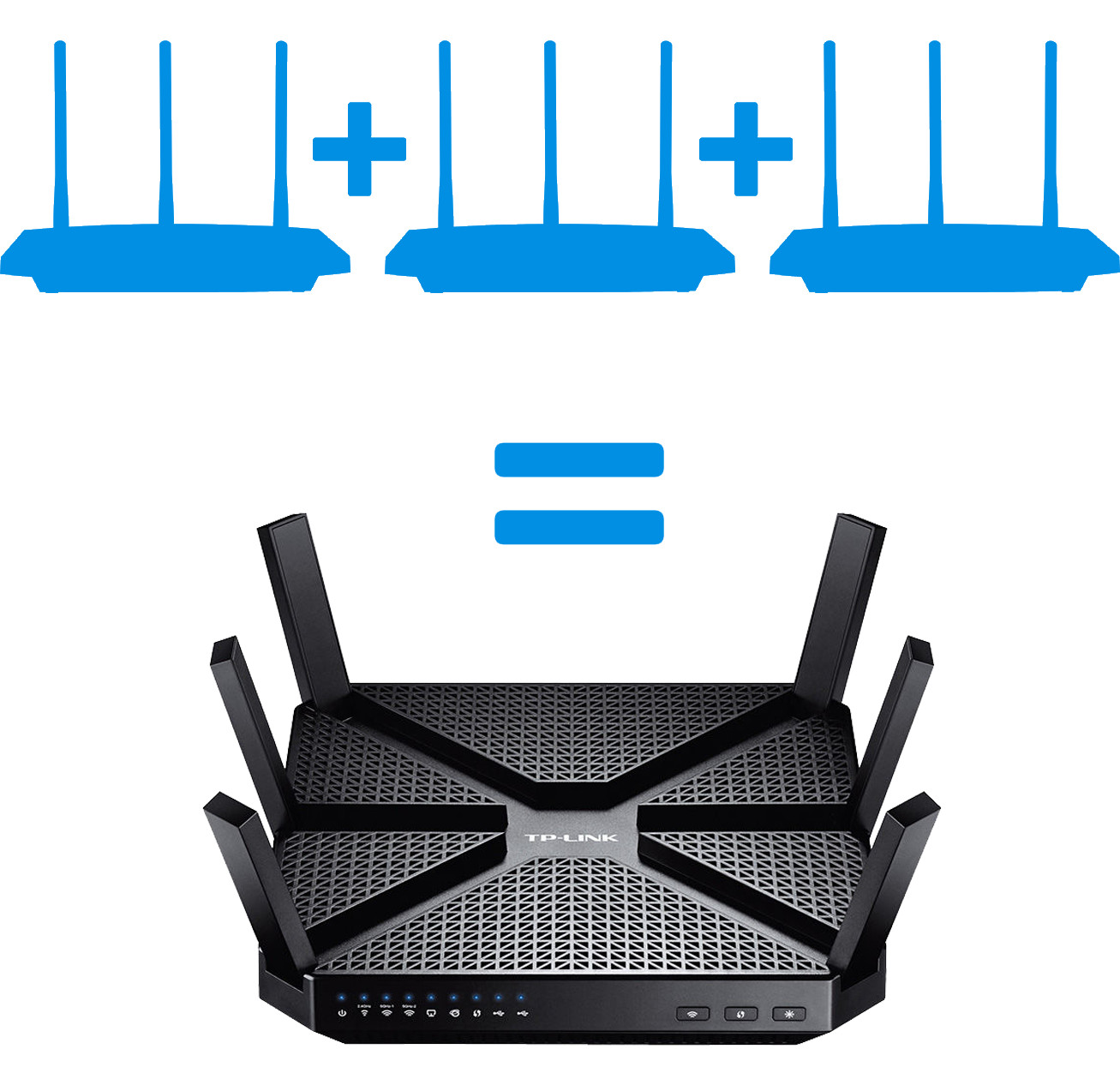 tri band router tp link