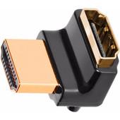 HDMI kabels