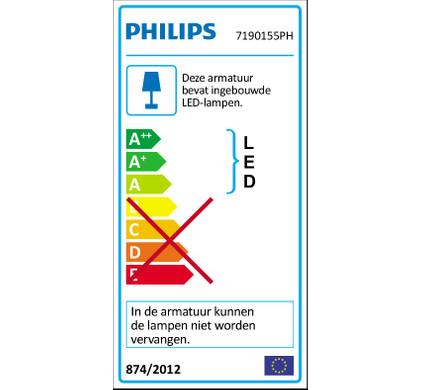 Philips Hue Lightstrip Plus 2 Meter Starter Pack